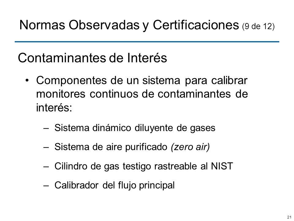 21 Normas Observadas y Certificaciones (9 de 12) Contaminantes de Interés Componentes de un sistema para calibrar monitores continuos de contaminantes
