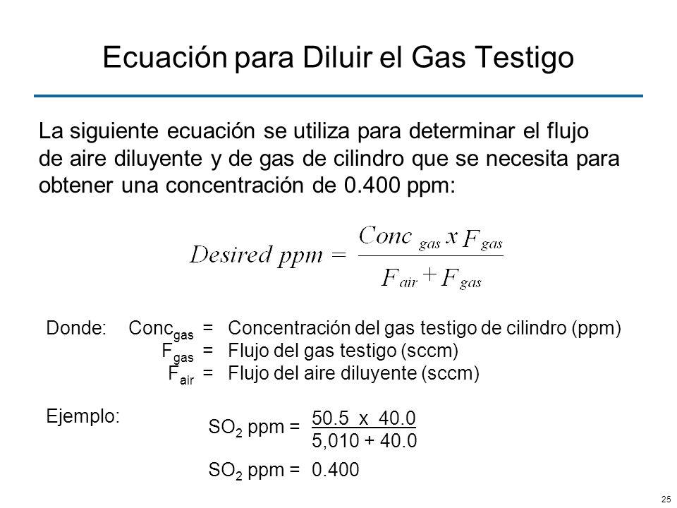 25 Ecuación para Diluir el Gas Testigo La siguiente ecuación se utiliza para determinar el flujo de aire diluyente y de gas de cilindro que se necesit