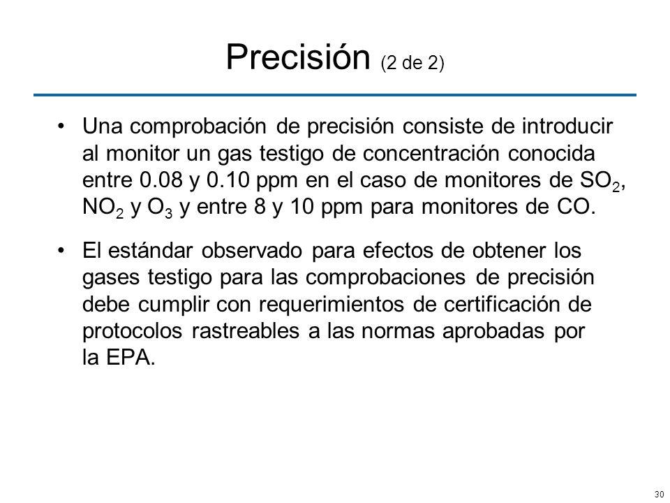 30 Precisión (2 de 2) Una comprobación de precisión consiste de introducir al monitor un gas testigo de concentración conocida entre 0.08 y 0.10 ppm e