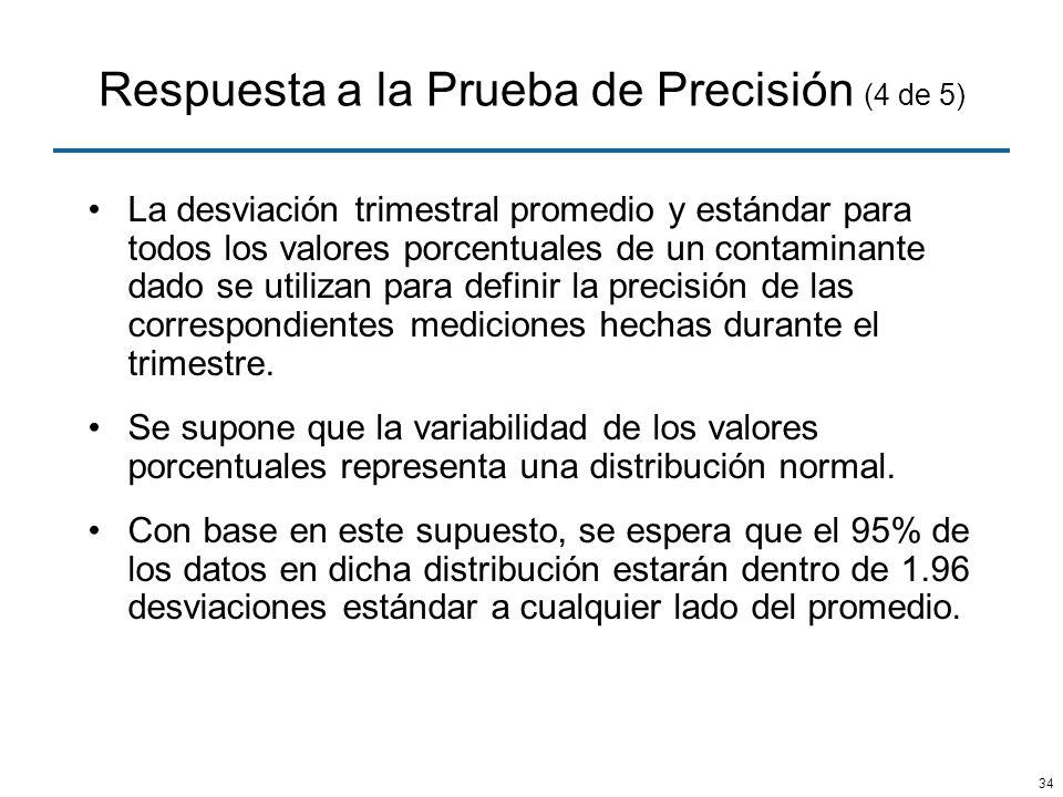 34 Respuesta a la Prueba de Precisión (4 de 5) La desviación trimestral promedio y estándar para todos los valores porcentuales de un contaminante dad