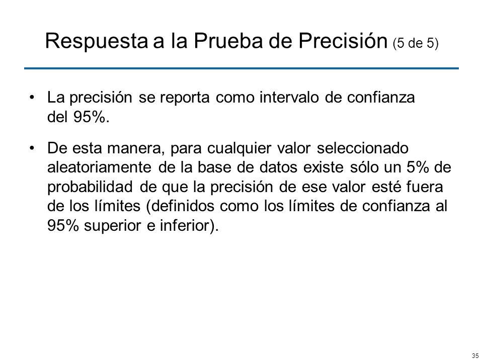 35 Respuesta a la Prueba de Precisión (5 de 5) La precisión se reporta como intervalo de confianza del 95%. De esta manera, para cualquier valor selec