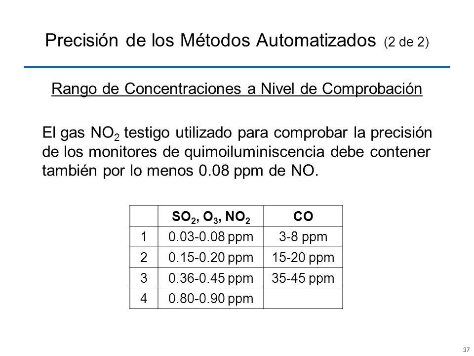 37 Precisión de los Métodos Automatizados (2 de 2) SO 2, O 3, NO 2 CO 10.03-0.08 ppm3-8 ppm 20.15-0.20 ppm15-20 ppm 30.36-0.45 ppm35-45 ppm 40.80-0.90