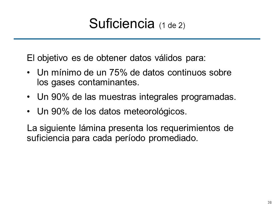 38 Suficiencia (1 de 2) El objetivo es de obtener datos válidos para: Un mínimo de un 75% de datos continuos sobre los gases contaminantes. Un 90% de