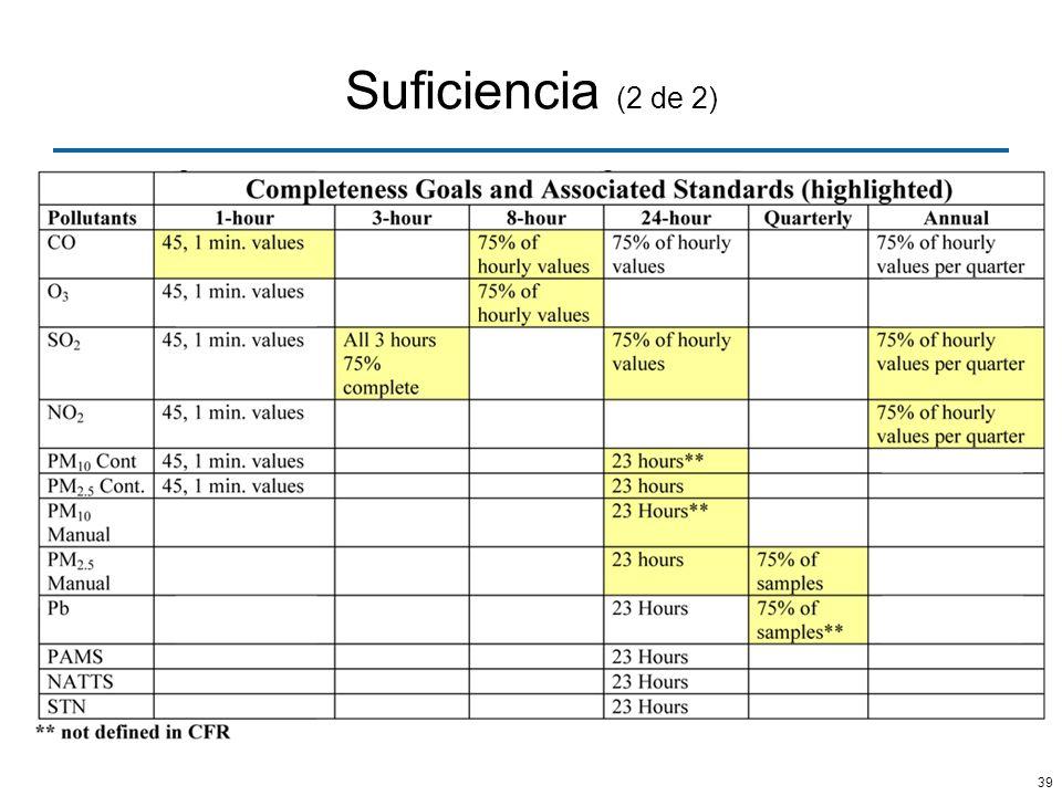 39 Suficiencia (2 de 2)