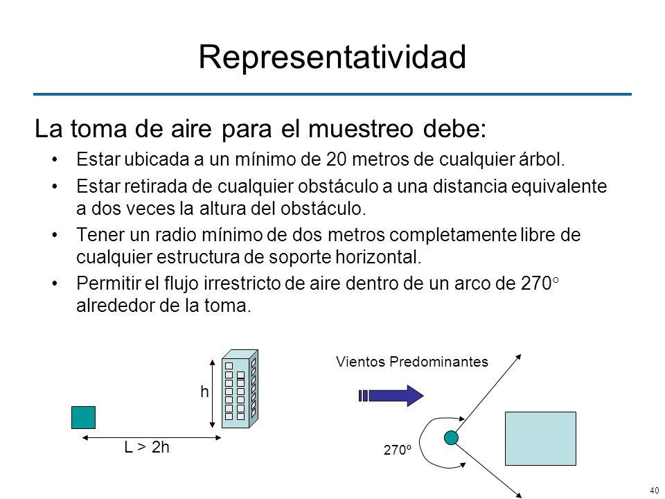 40 Representatividad La toma de aire para el muestreo debe: Estar ubicada a un mínimo de 20 metros de cualquier árbol. Estar retirada de cualquier obs