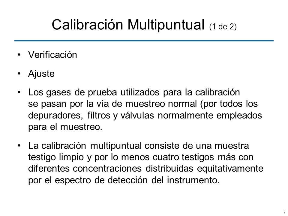 7 Calibración Multipuntual (1 de 2) Verificación Ajuste Los gases de prueba utilizados para la calibración se pasan por la vía de muestreo normal (por