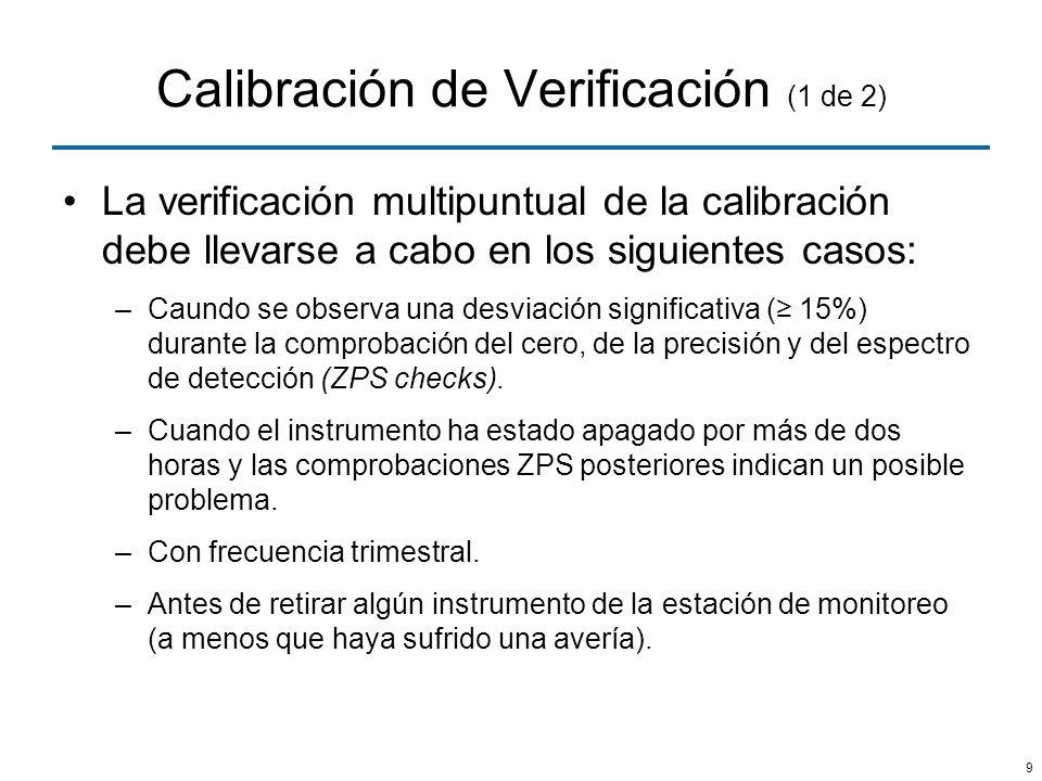 9 Calibración de Verificación (1 de 2) La verificación multipuntual de la calibración debe llevarse a cabo en los siguientes casos: –Caundo se observa