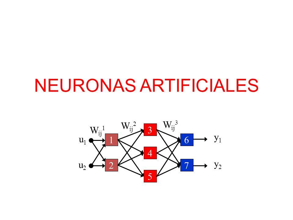 NEURONAS ARTIFICIALES 1 2 3 4 5 7 6 W ij 1 W ij 2 u1u1 u2u2 y1y1 y2y2 W ij 3