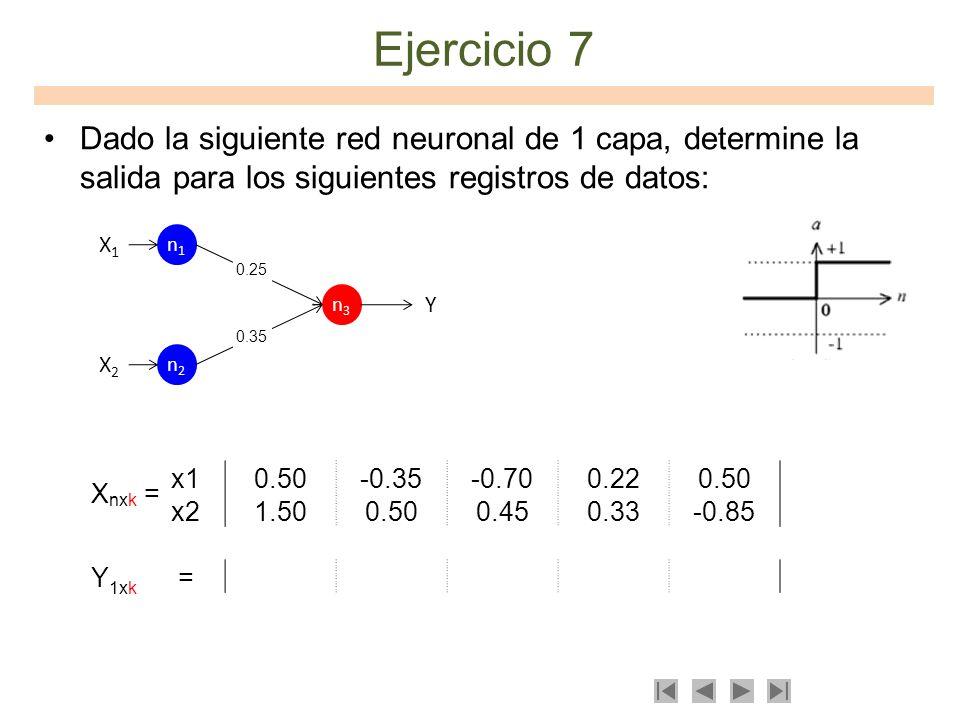 Ejercicio 7 Dado la siguiente red neuronal de 1 capa, determine la salida para los siguientes registros de datos: n1n1 n2n2 n3n3 X1X1 X2X2 Y 0.25 0.35