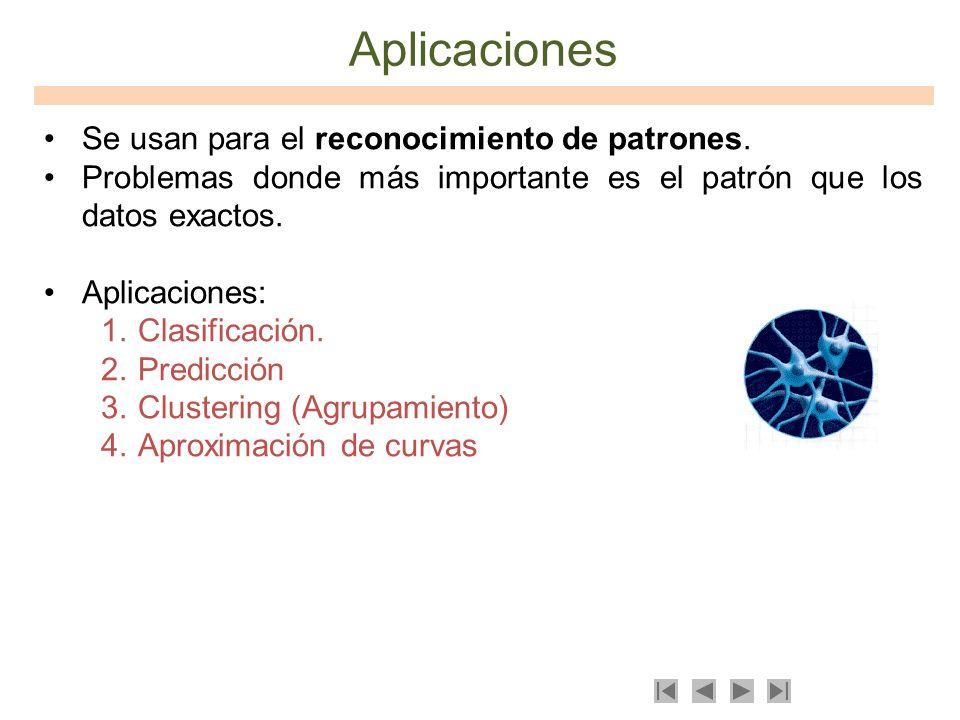 Aplicaciones Se usan para el reconocimiento de patrones. Problemas donde más importante es el patrón que los datos exactos. Aplicaciones: 1.Clasificac