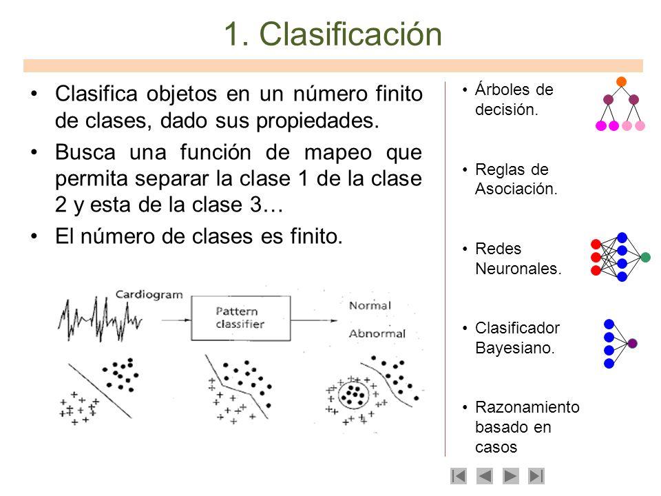1. Clasificación Clasifica objetos en un número finito de clases, dado sus propiedades. Busca una función de mapeo que permita separar la clase 1 de l