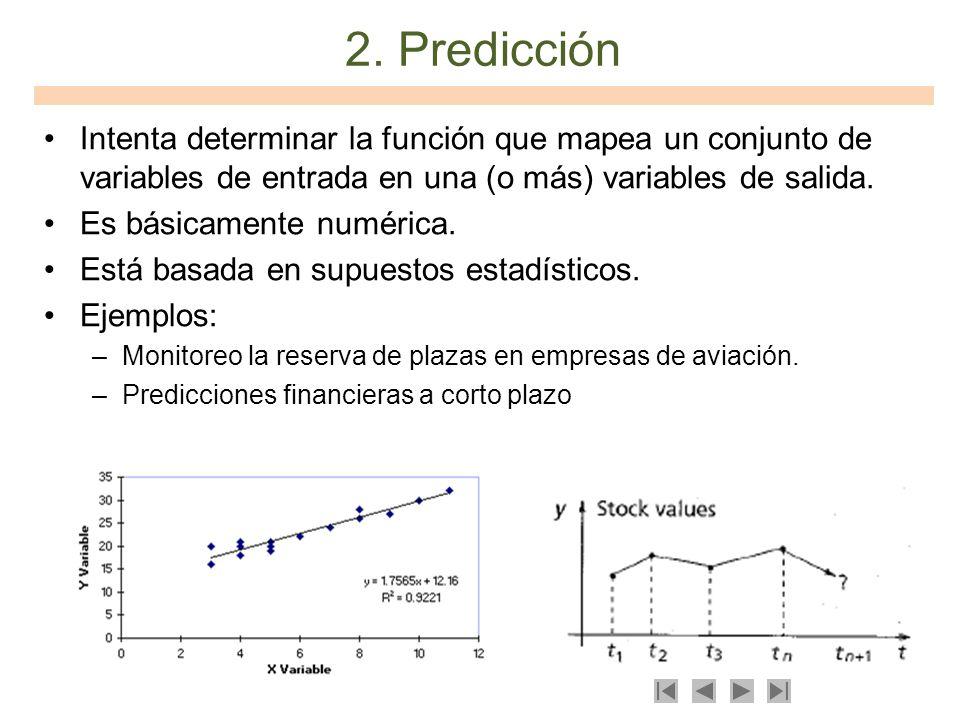 2. Predicción Intenta determinar la función que mapea un conjunto de variables de entrada en una (o más) variables de salida. Es básicamente numérica.