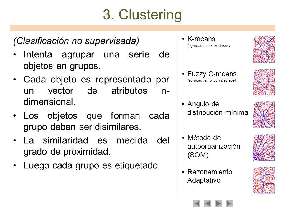 3. Clustering (Clasificación no supervisada) Intenta agrupar una serie de objetos en grupos. Cada objeto es representado por un vector de atributos n-