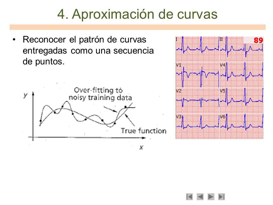 4. Aproximación de curvas Reconocer el patrón de curvas entregadas como una secuencia de puntos.