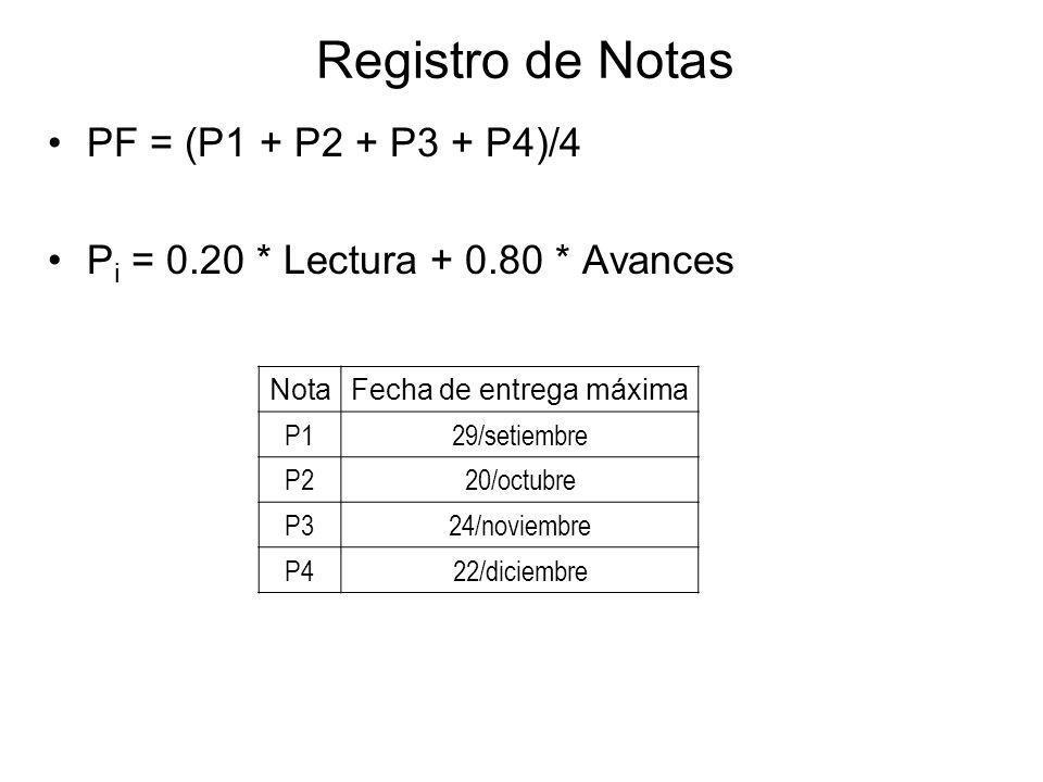 Registro de Notas PF = (P1 + P2 + P3 + P4)/4 P i = 0.20 * Lectura + 0.80 * Avances NotaFecha de entrega máxima P129/setiembre P220/octubre P324/noviem