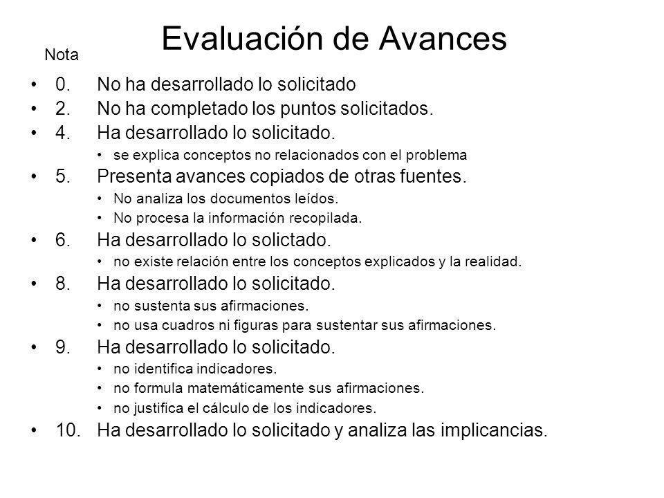 Evaluación de Avances 0.No ha desarrollado lo solicitado 2.No ha completado los puntos solicitados. 4.Ha desarrollado lo solicitado. se explica concep