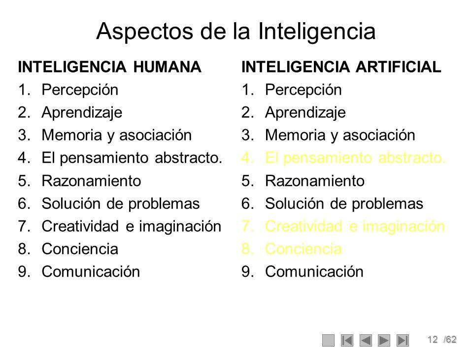 12/62 Aspectos de la Inteligencia INTELIGENCIA HUMANA 1.Percepción 2.Aprendizaje 3.Memoria y asociación 4.El pensamiento abstracto. 5.Razonamiento 6.S