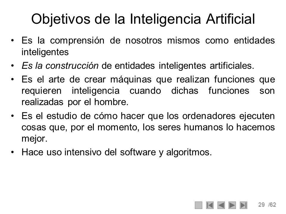 29/62 Objetivos de la Inteligencia Artificial Es la comprensión de nosotros mismos como entidades inteligentes Es la construcción de entidades intelig