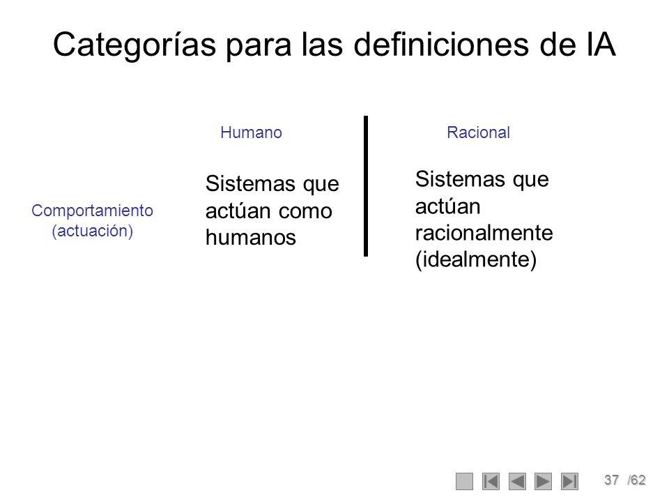 37/62 Categorías para las definiciones de IA Sistemas que actúan como humanos Sistemas que actúan racionalmente (idealmente) Comportamiento (actuación