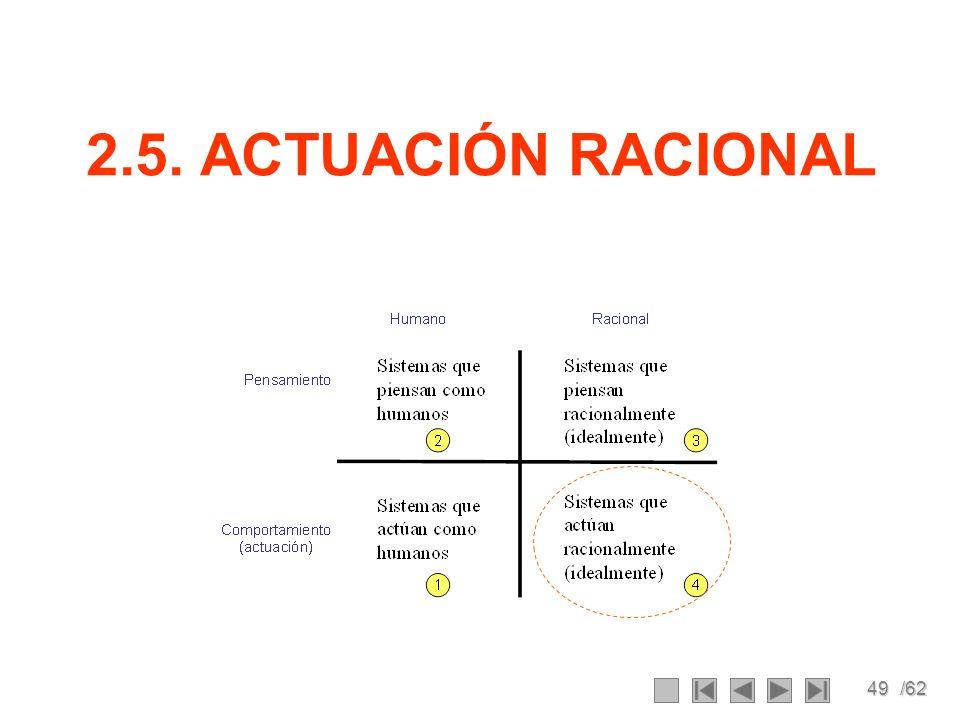 49/62 2.5. ACTUACIÓN RACIONAL