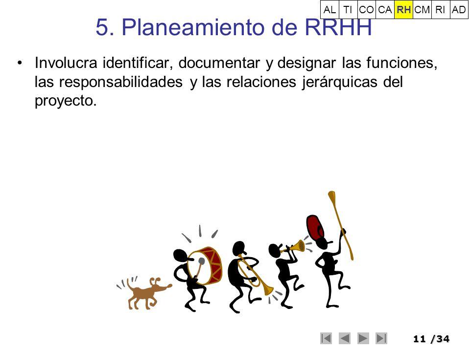 11/34 5. Planeamiento de RRHH Involucra identificar, documentar y designar las funciones, las responsabilidades y las relaciones jerárquicas del proye