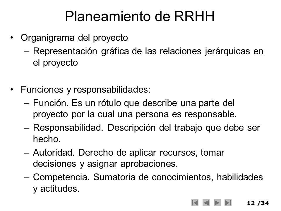 12/34 Planeamiento de RRHH Organigrama del proyecto –Representación gráfica de las relaciones jerárquicas en el proyecto Funciones y responsabilidades