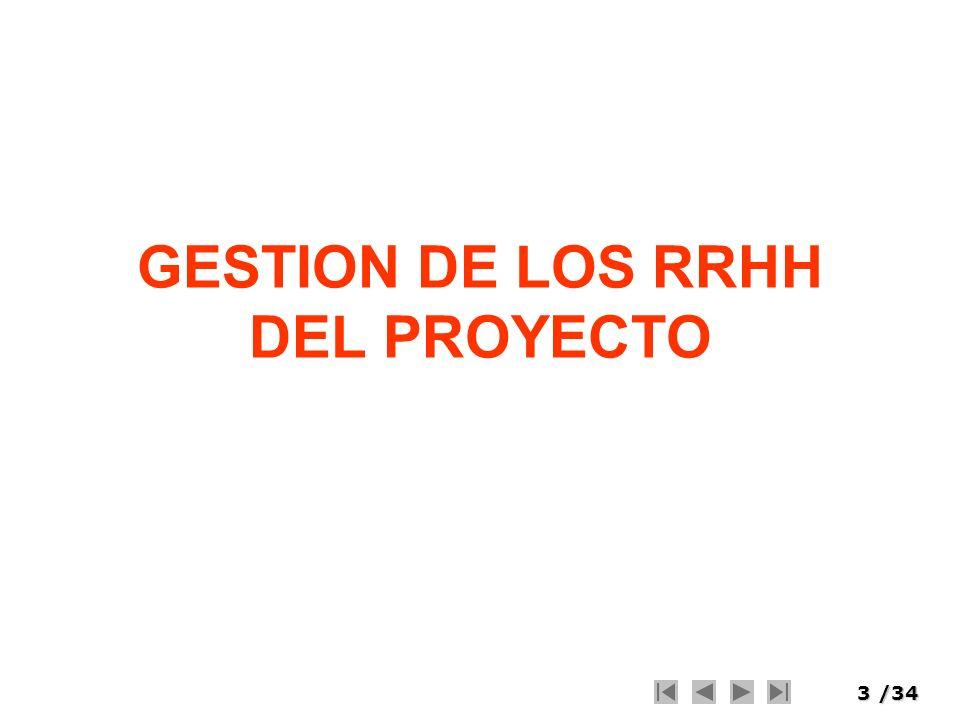 4/34 Gestión de los RRHH del Proyecto Incluir todos los procesos necesarios para planear cómo concluir el proyecto en un determinado plazo.