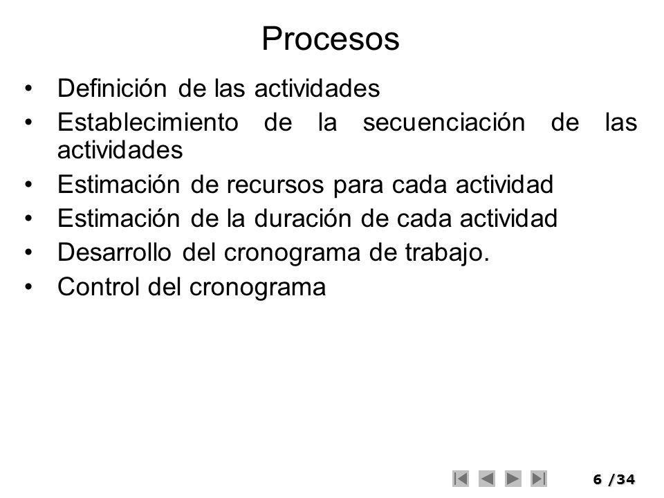 6/34 Definición de las actividades Establecimiento de la secuenciación de las actividades Estimación de recursos para cada actividad Estimación de la