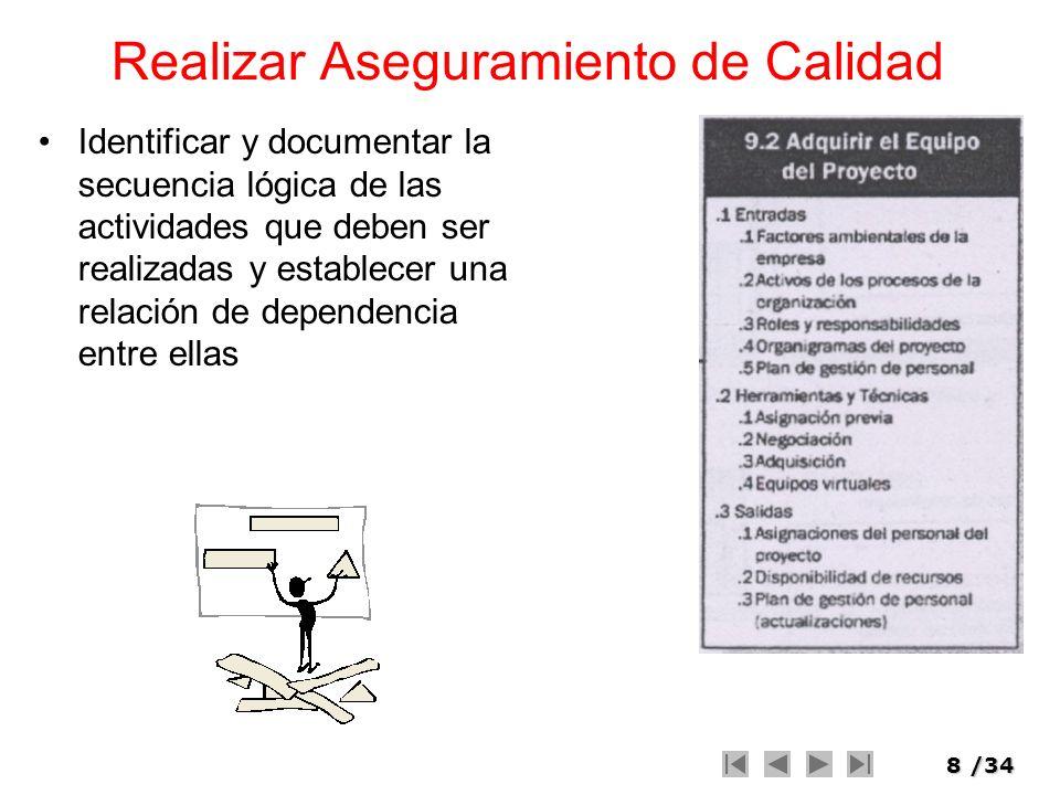 8/34 Realizar Aseguramiento de Calidad Identificar y documentar la secuencia lógica de las actividades que deben ser realizadas y establecer una relac