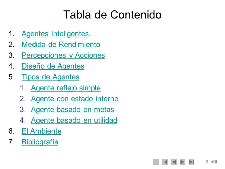 2/56 Tabla de Contenido 1.Agentes Inteligentes.Agentes Inteligentes. 2.Medida de RendimientoMedida de Rendimiento 3.Percepciones y AccionesPercepcione