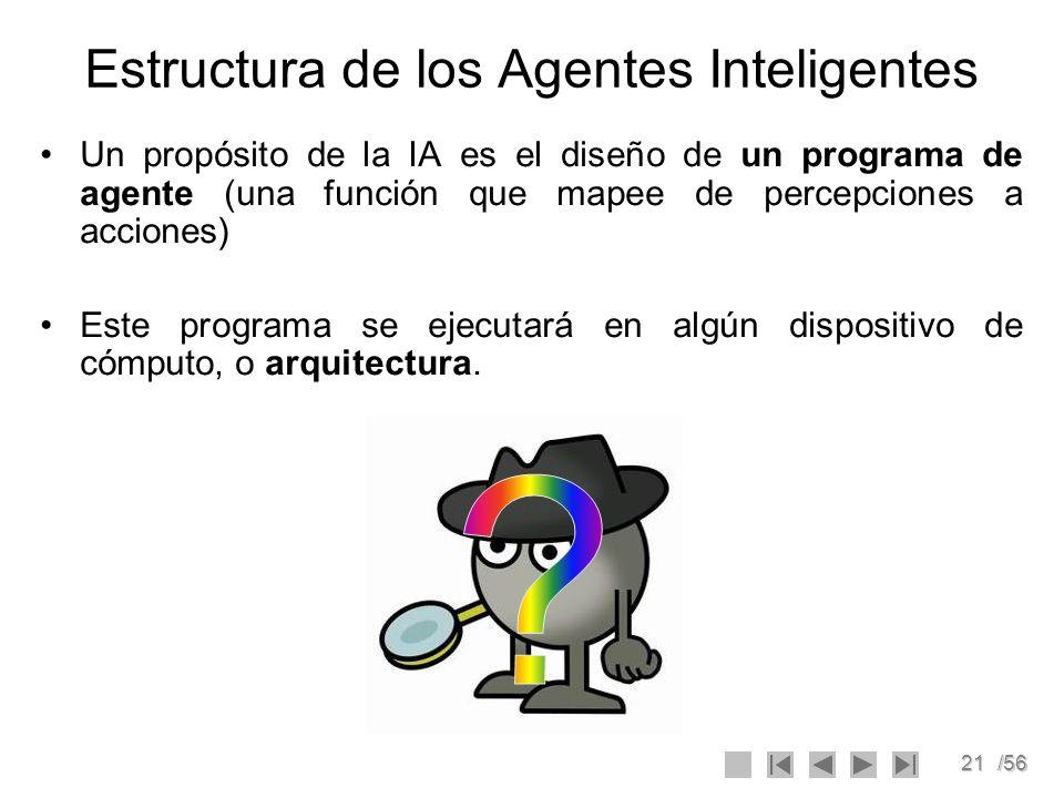 21/56 Estructura de los Agentes Inteligentes Un propósito de la IA es el diseño de un programa de agente (una función que mapee de percepciones a acci