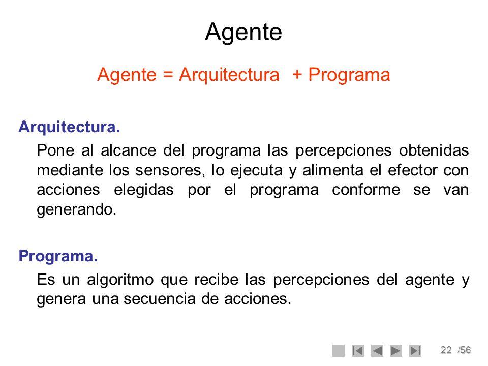 22/56 Agente Agente = Arquitectura + Programa Arquitectura. Pone al alcance del programa las percepciones obtenidas mediante los sensores, lo ejecuta