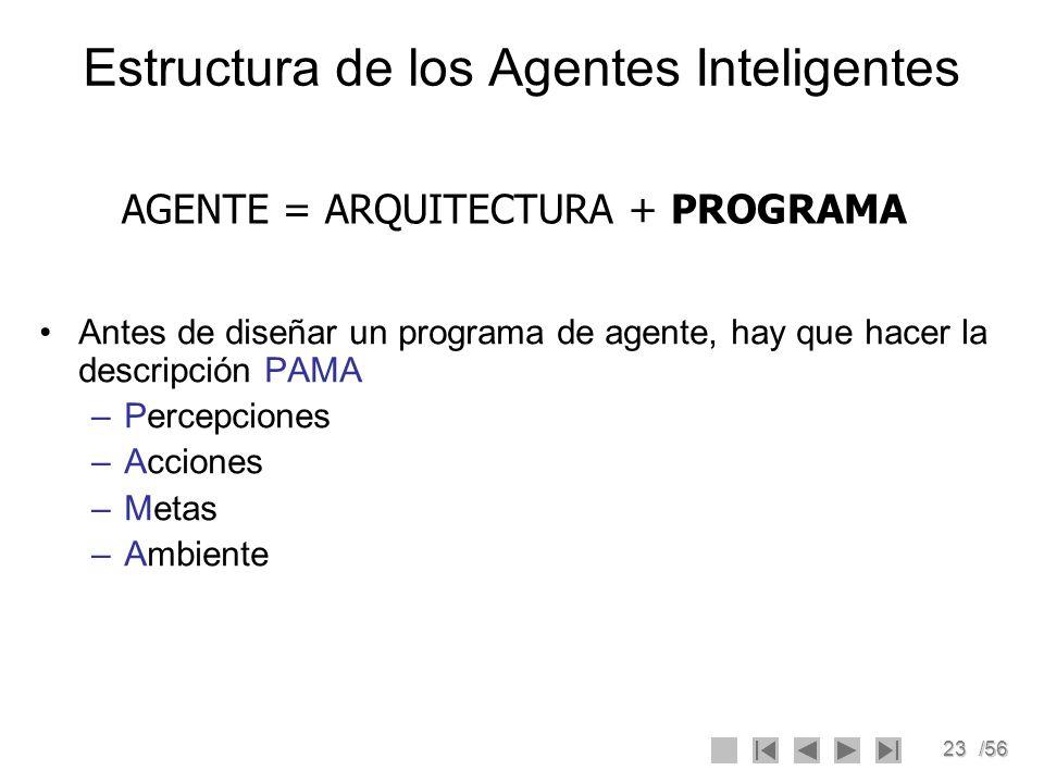 23/56 Estructura de los Agentes Inteligentes Antes de diseñar un programa de agente, hay que hacer la descripción PAMA –Percepciones –Acciones –Metas