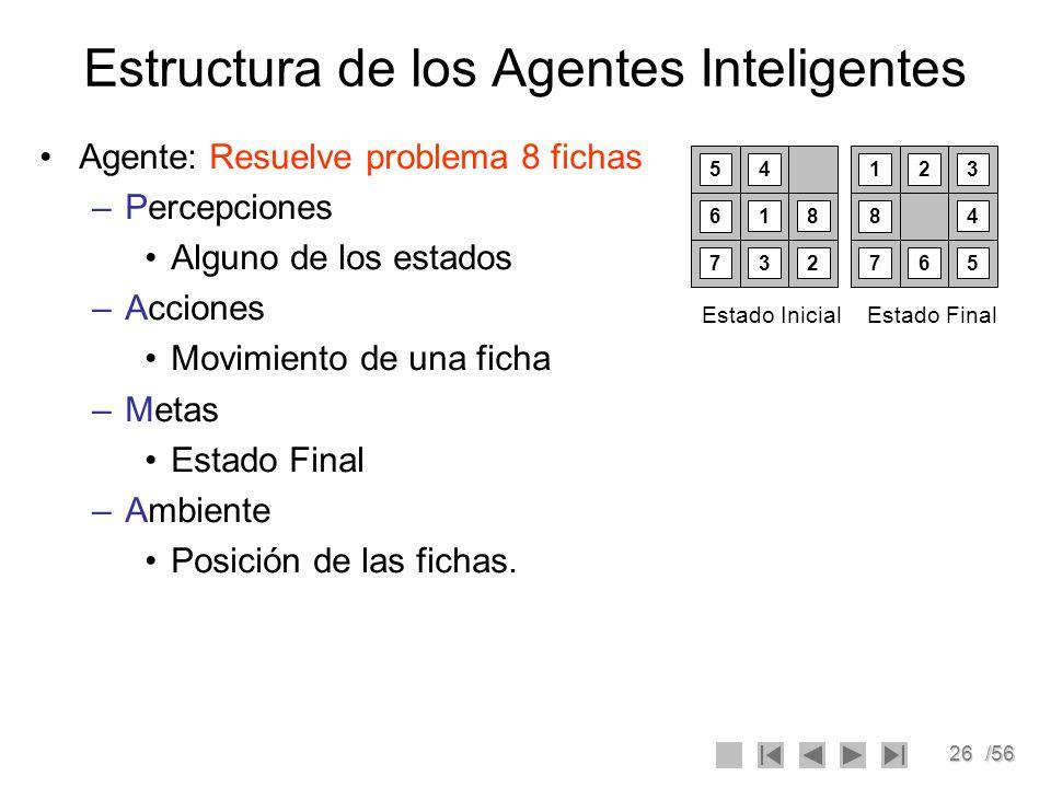 26/56 Estructura de los Agentes Inteligentes Agente: Resuelve problema 8 fichas –Percepciones Alguno de los estados –Acciones Movimiento de una ficha