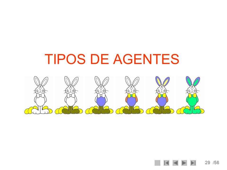 30/56 Tipos de Agentes 1.Agente reflejo simple.