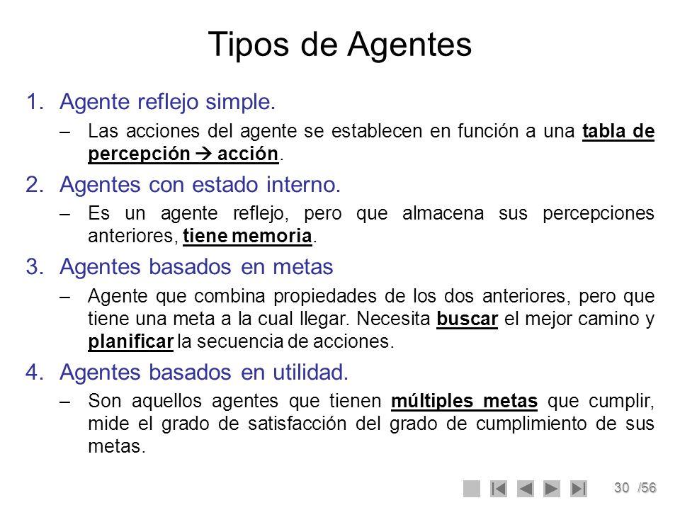 30/56 Tipos de Agentes 1.Agente reflejo simple. –Las acciones del agente se establecen en función a una tabla de percepción acción. 2.Agentes con esta