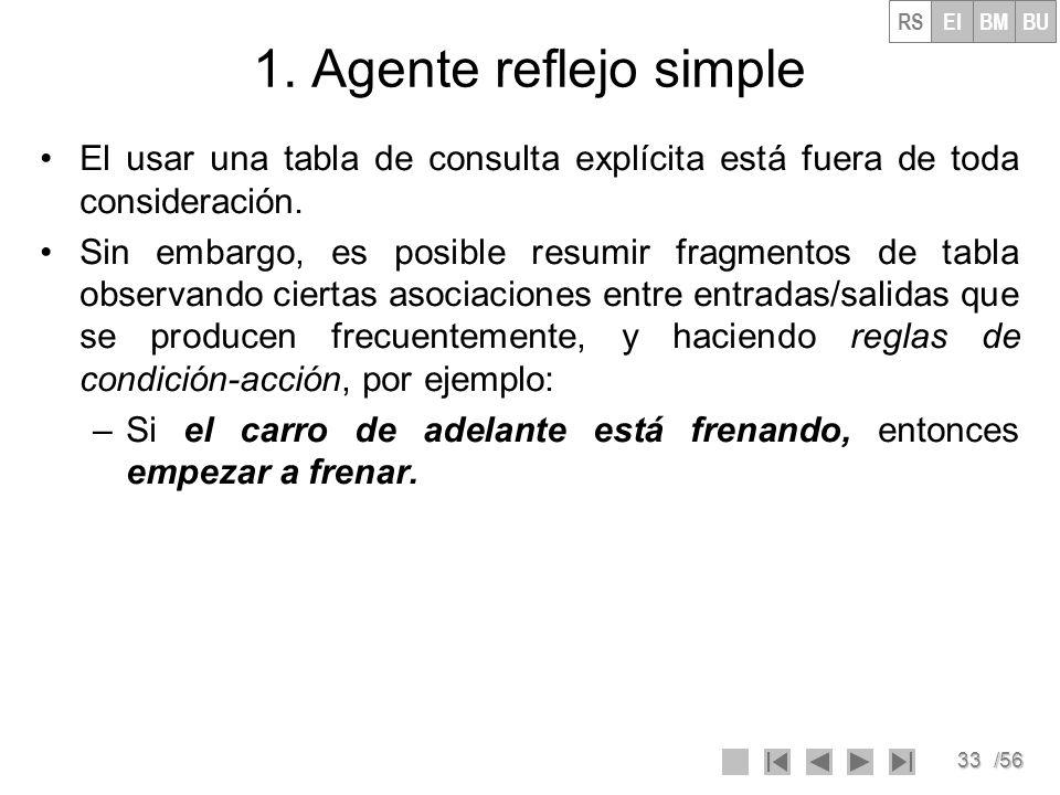 33/56 1. Agente reflejo simple El usar una tabla de consulta explícita está fuera de toda consideración. Sin embargo, es posible resumir fragmentos de