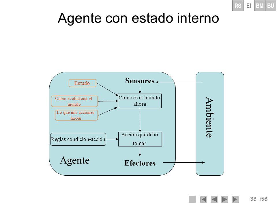 38/56 Agente con estado interno Ambiente Agente Como es el mundo ahora Acción que debo tomar Reglas condición-acción Sensores Efectores Estado Como ev