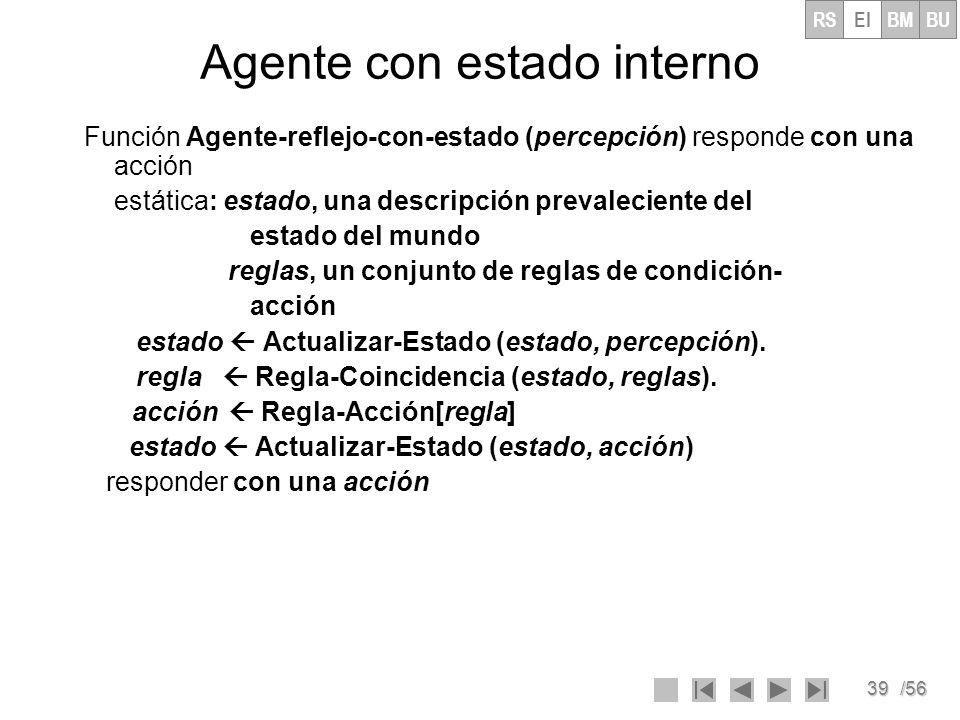 39/56 Agente con estado interno Función Agente-reflejo-con-estado (percepción) responde con una acción estática: estado, una descripción prevaleciente