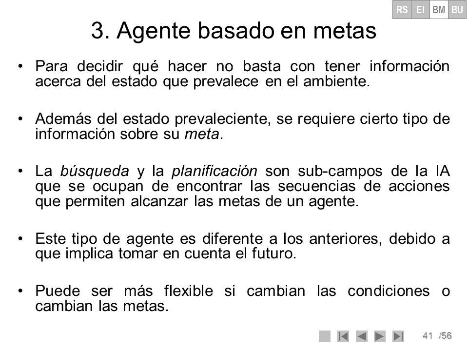 41/56 3. Agente basado en metas Para decidir qué hacer no basta con tener información acerca del estado que prevalece en el ambiente. Además del estad