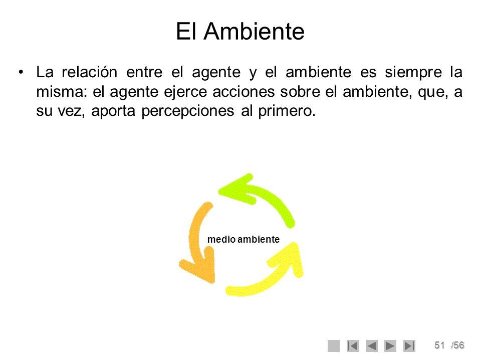 51/56 El Ambiente La relación entre el agente y el ambiente es siempre la misma: el agente ejerce acciones sobre el ambiente, que, a su vez, aporta pe