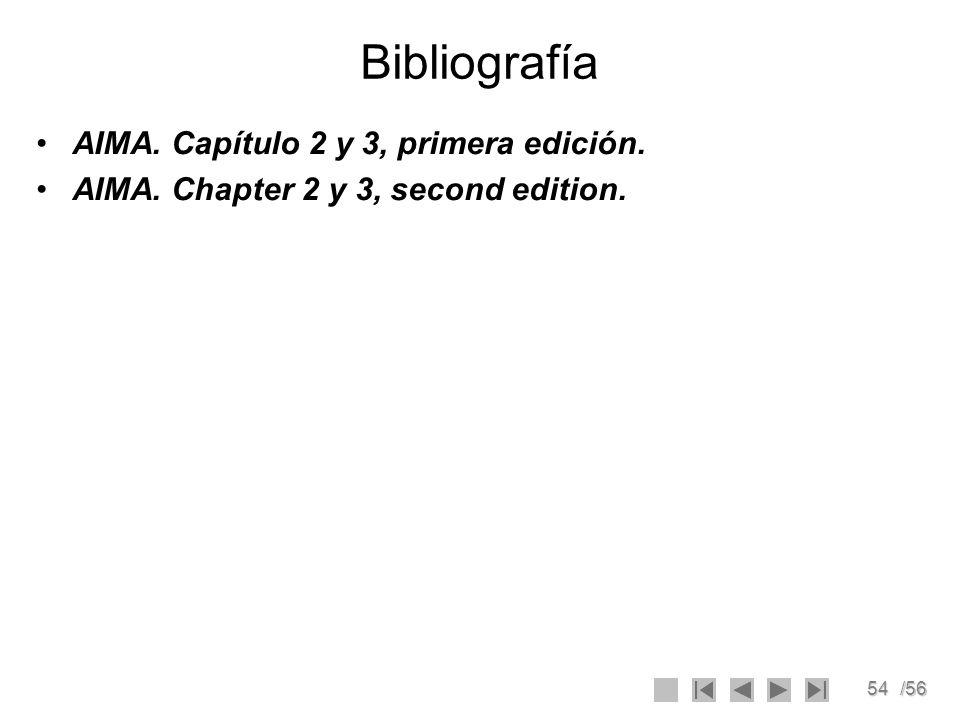 54/56 Bibliografía AIMA. Capítulo 2 y 3, primera edición. AIMA. Chapter 2 y 3, second edition.