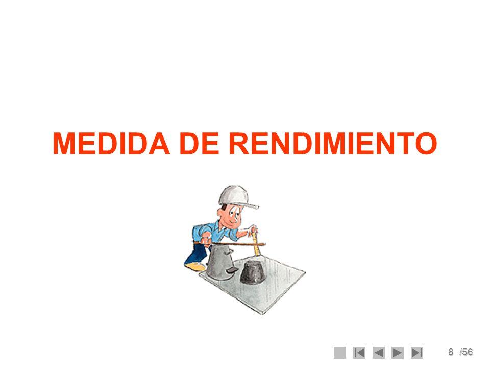 8/56 MEDIDA DE RENDIMIENTO