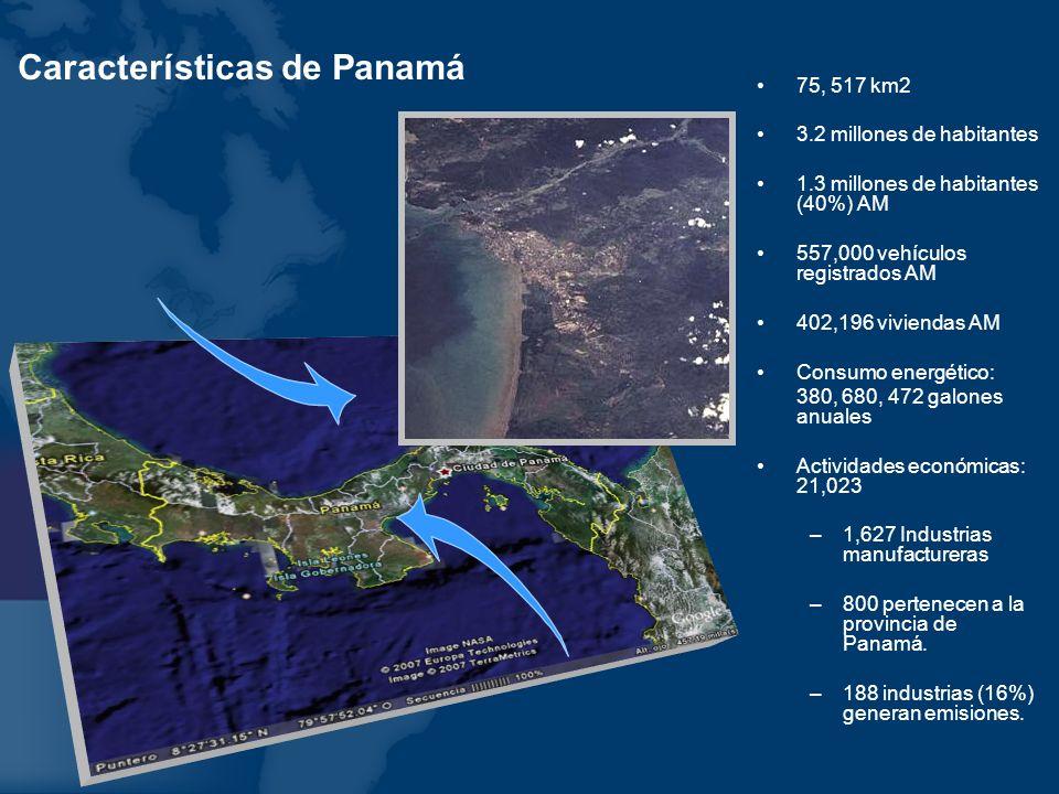 Características de Panamá 75, 517 km2 3.2 millones de habitantes 1.3 millones de habitantes (40%) AM 557,000 vehículos registrados AM 402,196 vivienda