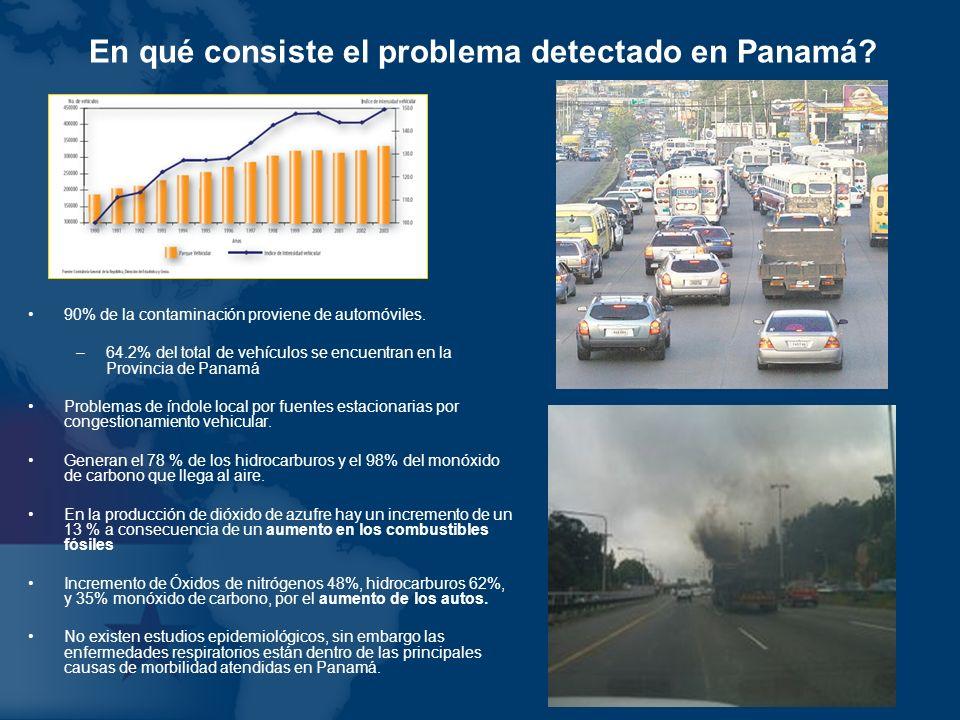 En qué consiste el problema detectado en Panamá? 90% de la contaminación proviene de automóviles. –64.2% del total de vehículos se encuentran en la Pr