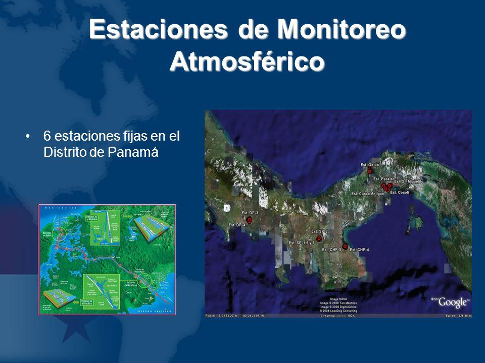 Red de Monitoreo UP CU SM HP (CURUNDU) (HIPÓDROMO) (SAN MIGUELITO) (CAMPUS) VER RESULTADOS LEVE MODERADA Estaciones de Monitoreo NINGUNA = LEVE = MODERADA = ALTA = CALLES Y AVENIDAS = AREAS RESIDENCIALES = Tabla explicativa MODERADA LEVE CV (CASCO VIEJO) LEVE CO (COROZAL) Página principal Desde 1996 RED DE MONITOREO ÁREA METROPOLITANA