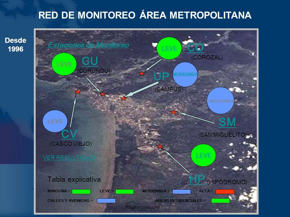 Red de Monitoreo UP CU SM HP (CURUNDU) (HIPÓDROMO) (SAN MIGUELITO) (CAMPUS) VER RESULTADOS LEVE MODERADA Estaciones de Monitoreo NINGUNA = LEVE = MODE