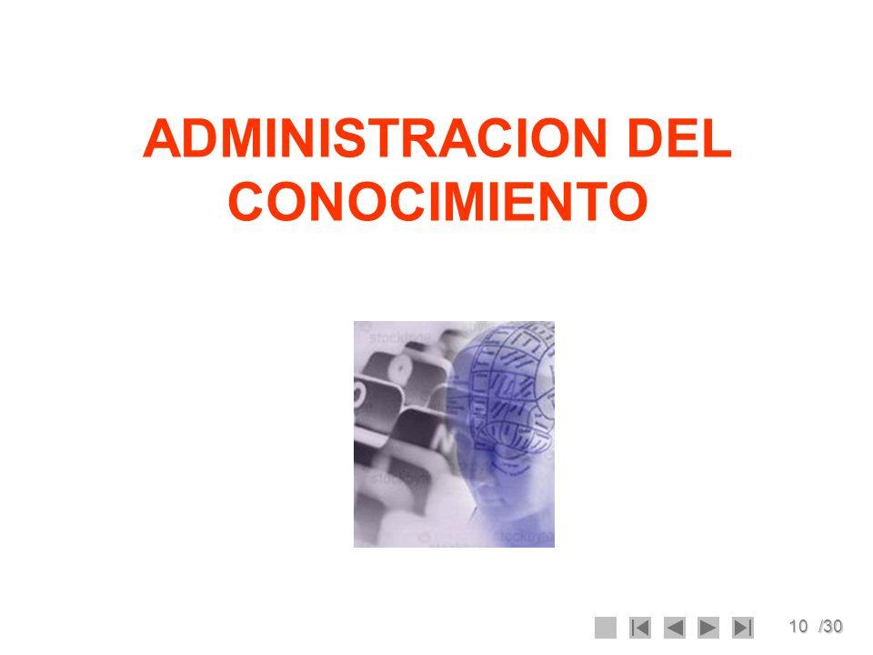 10/30 ADMINISTRACION DEL CONOCIMIENTO
