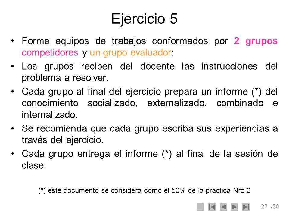 27/30 Ejercicio 5 Forme equipos de trabajos conformados por 2 grupos competidores y un grupo evaluador: Los grupos reciben del docente las instruccion