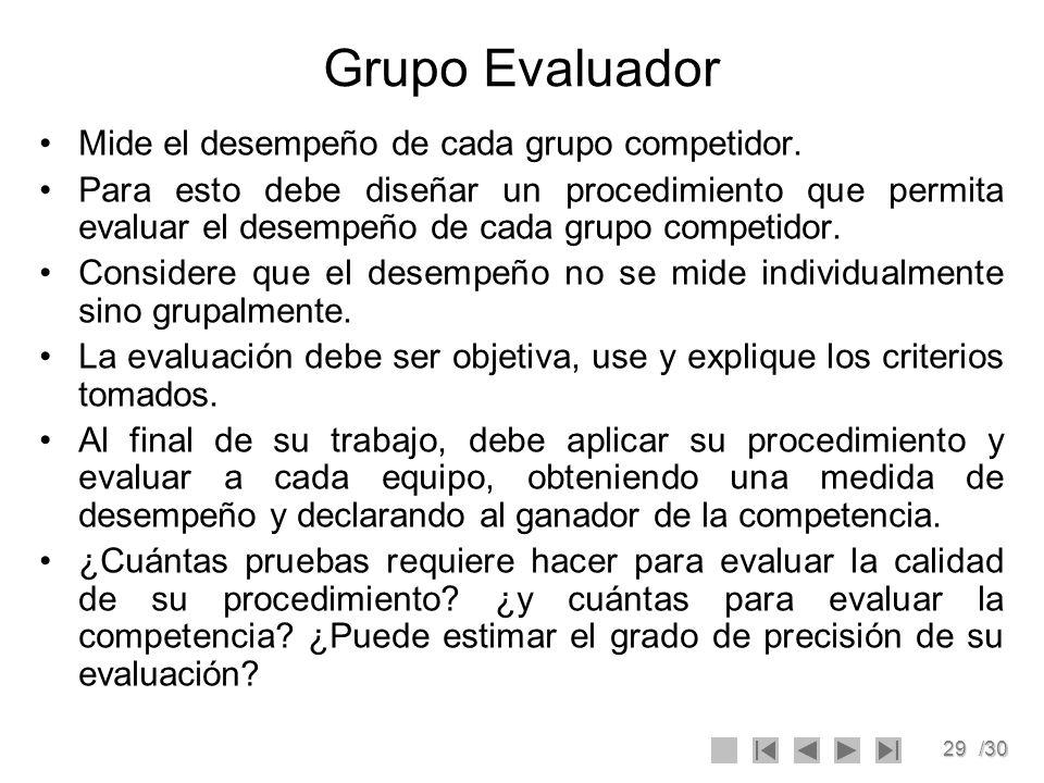 29/30 Grupo Evaluador Mide el desempeño de cada grupo competidor. Para esto debe diseñar un procedimiento que permita evaluar el desempeño de cada gru